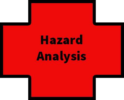 Arc Flash Hazard Analysis - Indiana, Michigan and Ohio - Power Plus Engineering - hazard